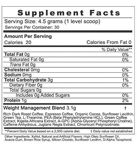 Elevate Smart Coffee Supplement Facts